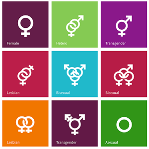 gender-sexual-identity-icons